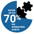 saves-70-percent_info-graphic-1